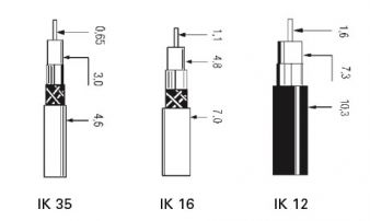 Coaxial RF Cable 75 Ohms