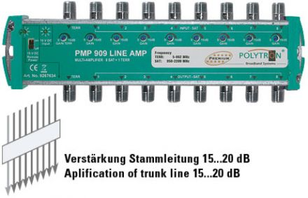 Line amplifier for cascadable systems