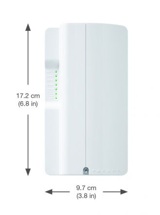 GPRS/GSM Communicator Module PCS250